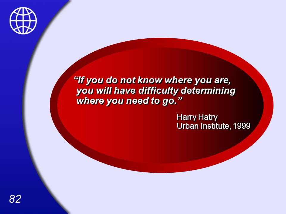 If you do not know where you are, you will have difficulty determining where you need to go.