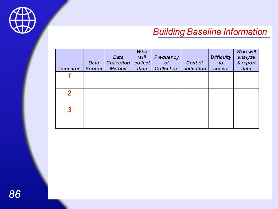 Building Baseline Information