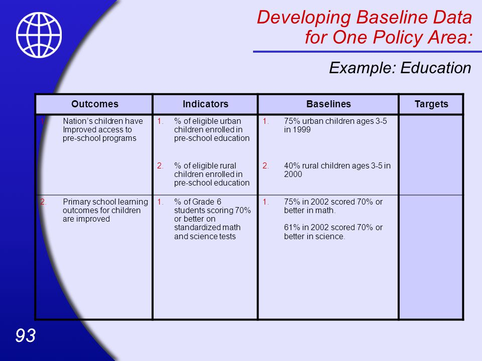 Developing Baseline Data for One Policy Area: