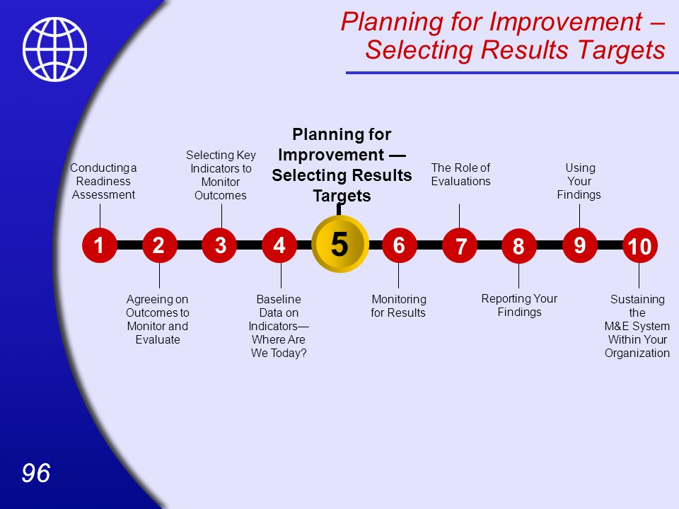 Planning for Improvement – Selecting Results Targets