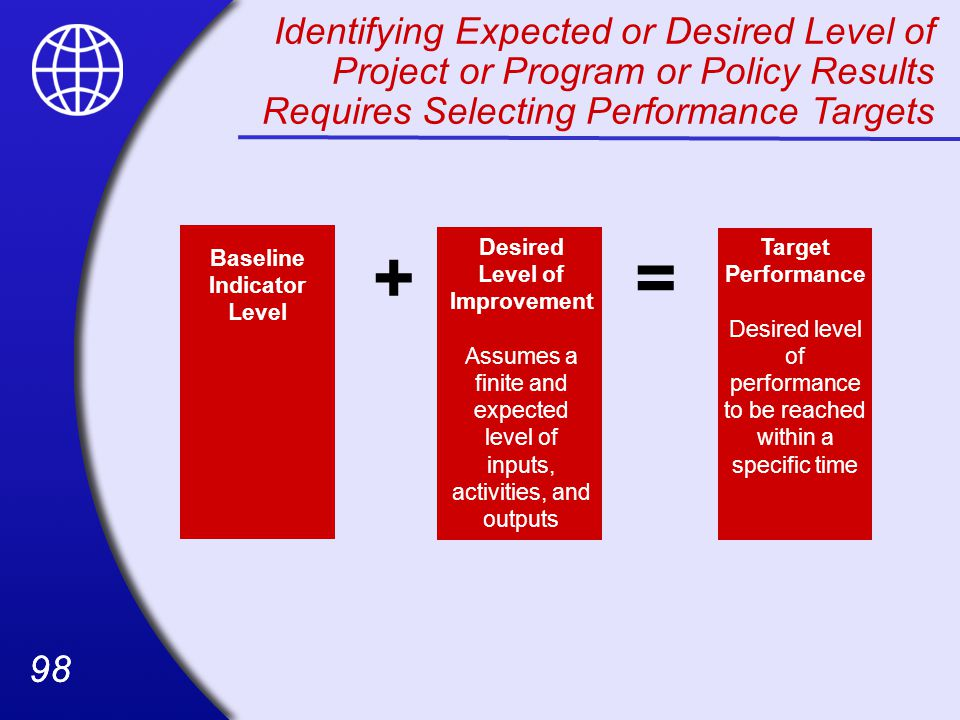 Desired Level of Improvement Baseline Indicator Level