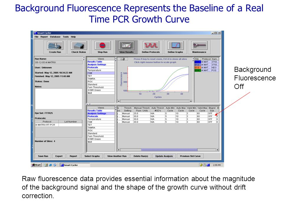 Background Fluorescence Represents the Baseline of a Real Time PCR Growth Curve