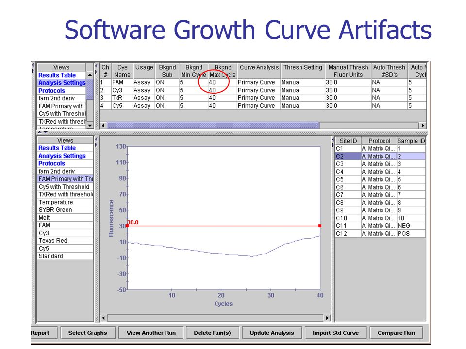Software Growth Curve Artifacts