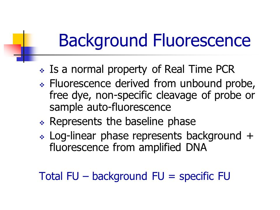 Background Fluorescence