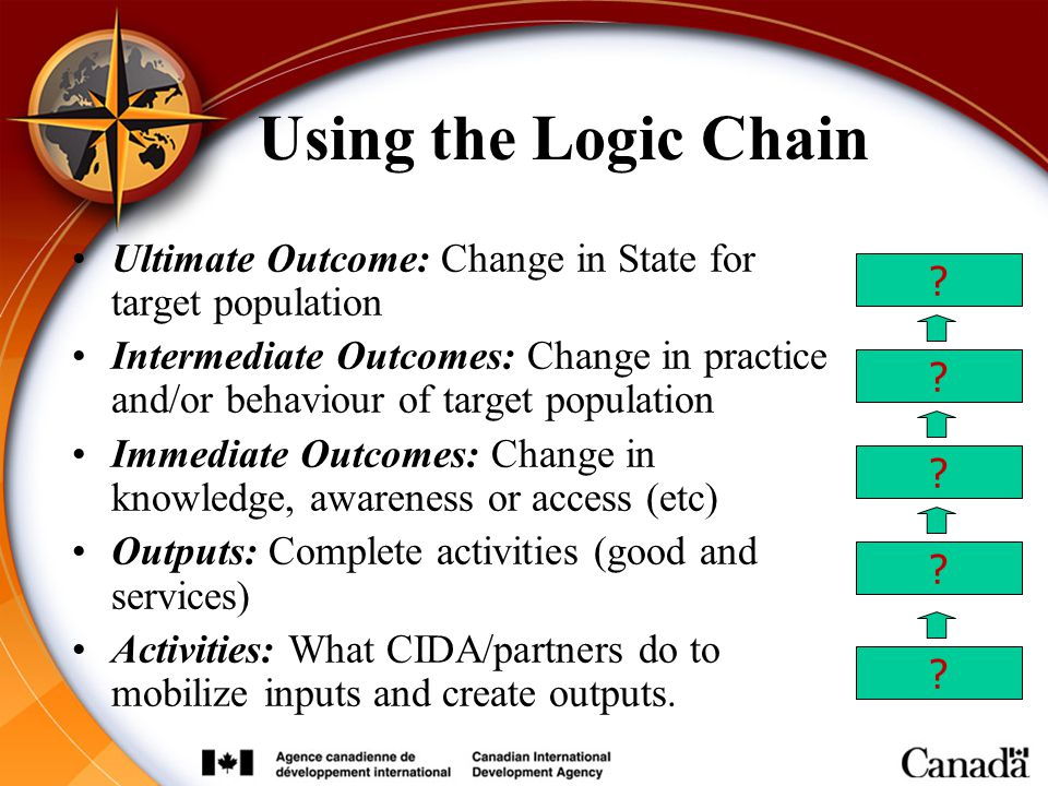 Using the Logic Chain Ultimate Outcome: Change in State for target population.