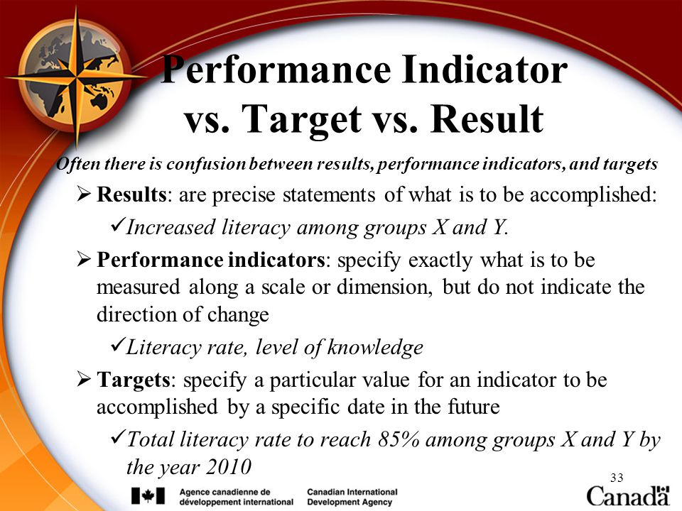 Performance Indicator vs. Target vs. Result