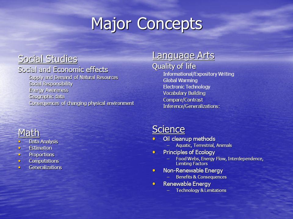 Major Concepts Language Arts Social Studies Science Math