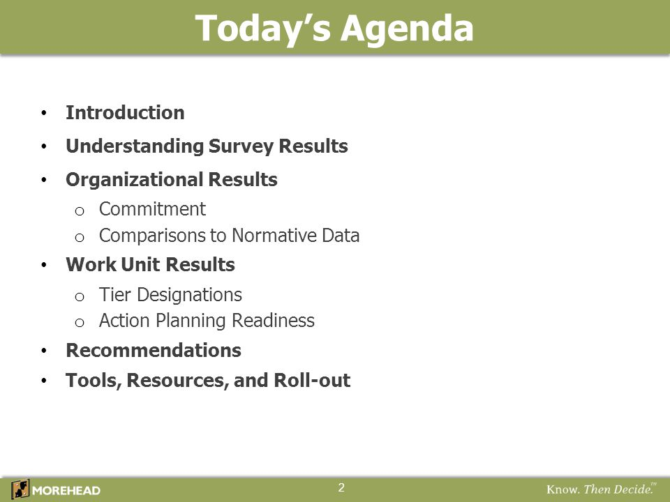 Today's Agenda Introduction Understanding Survey Results