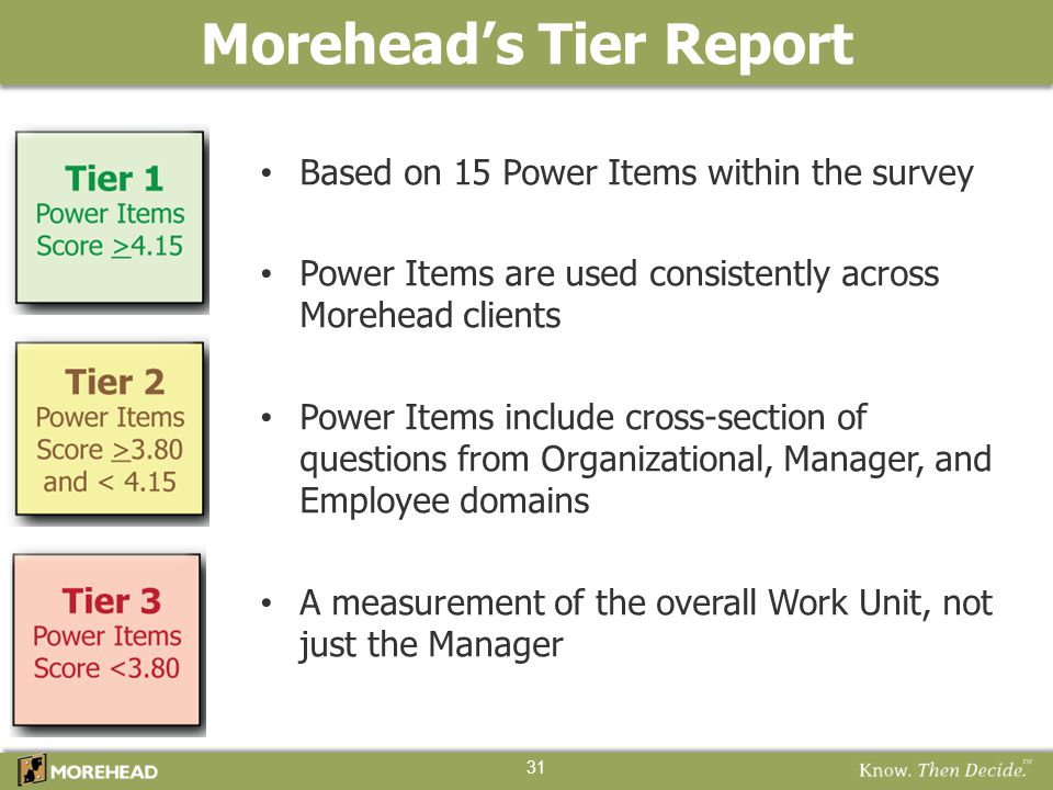 Morehead's Tier Report