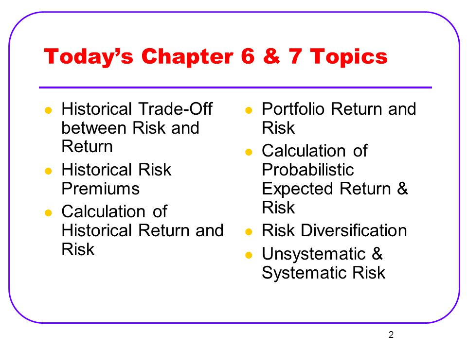 Today's Chapter 6 & 7 Topics