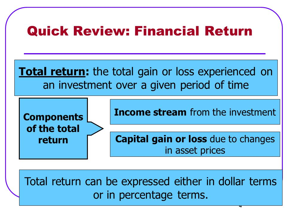 Quick Review: Financial Return