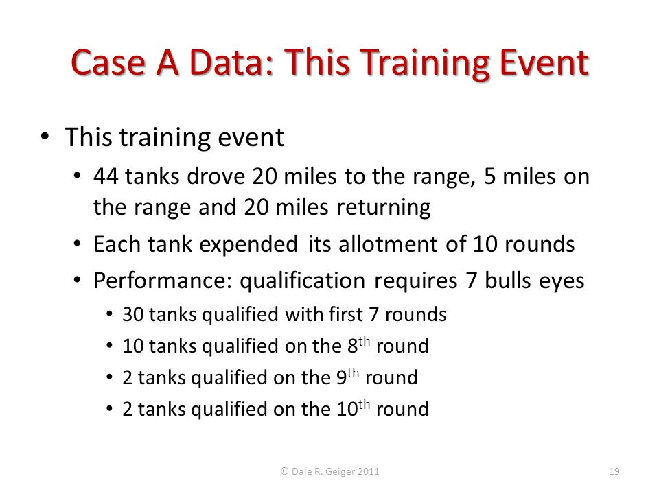 Case A Data: This Training Event