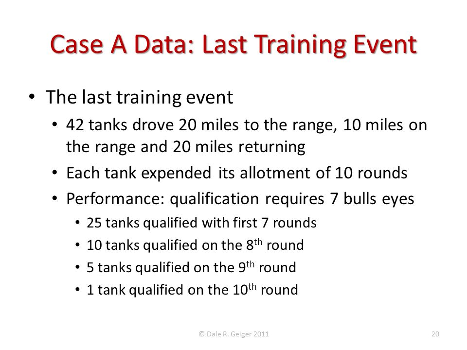 Case A Data: Last Training Event
