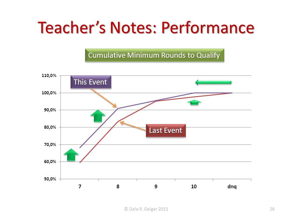 Teacher's Notes: Performance