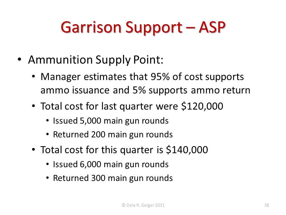 Garrison Support – ASP Ammunition Supply Point: