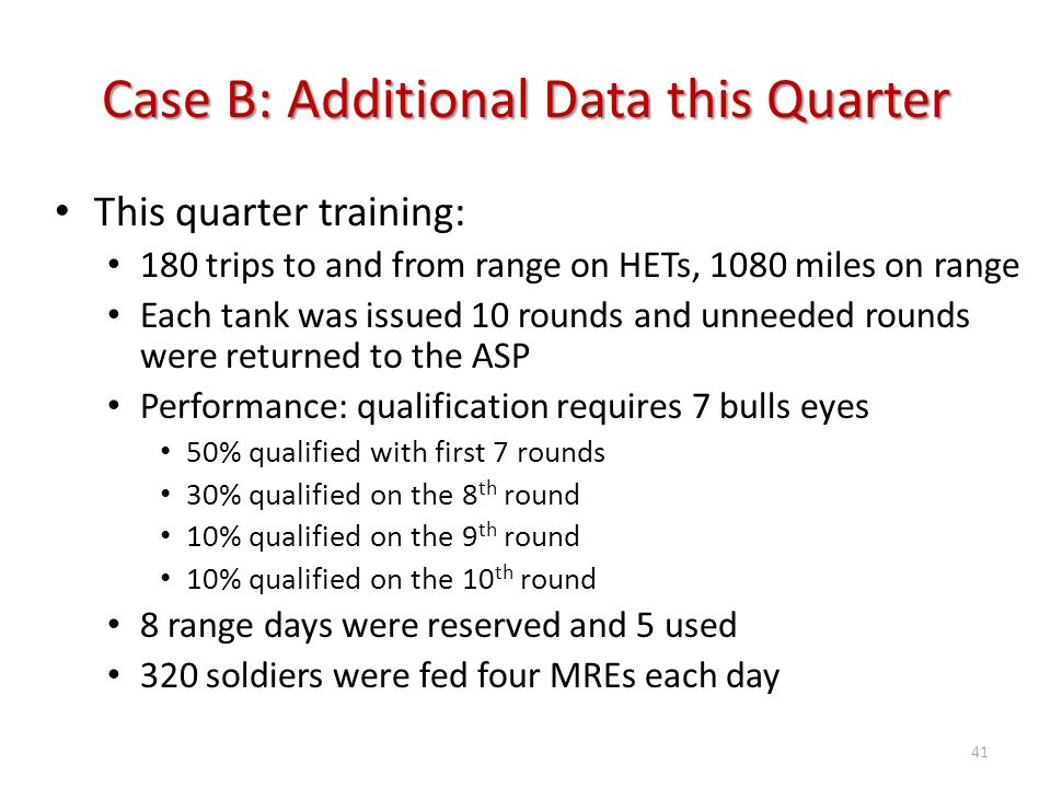 Case B: Additional Data this Quarter