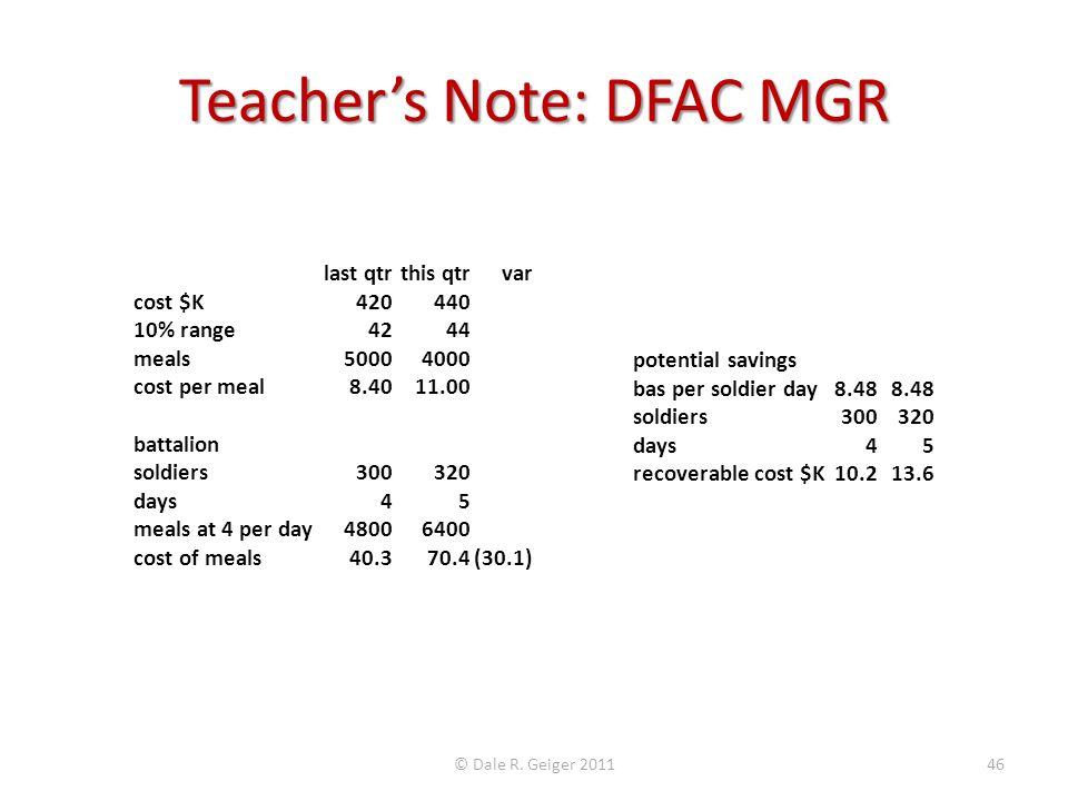Teacher's Note: DFAC MGR