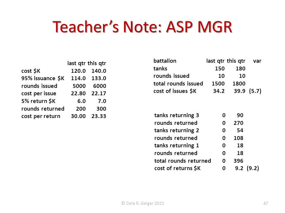 Teacher's Note: ASP MGR