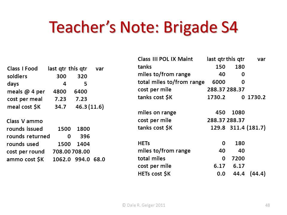 Teacher's Note: Brigade S4