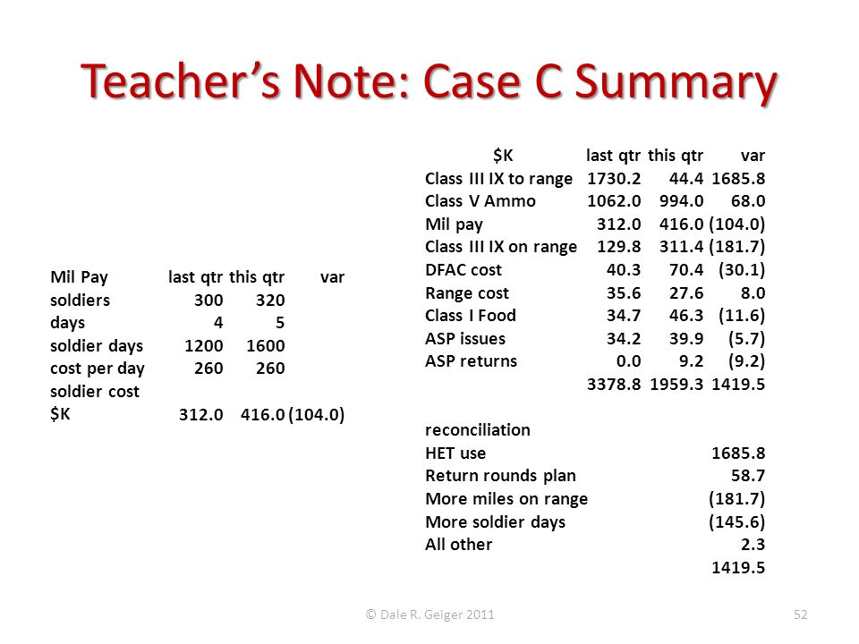 Teacher's Note: Case C Summary