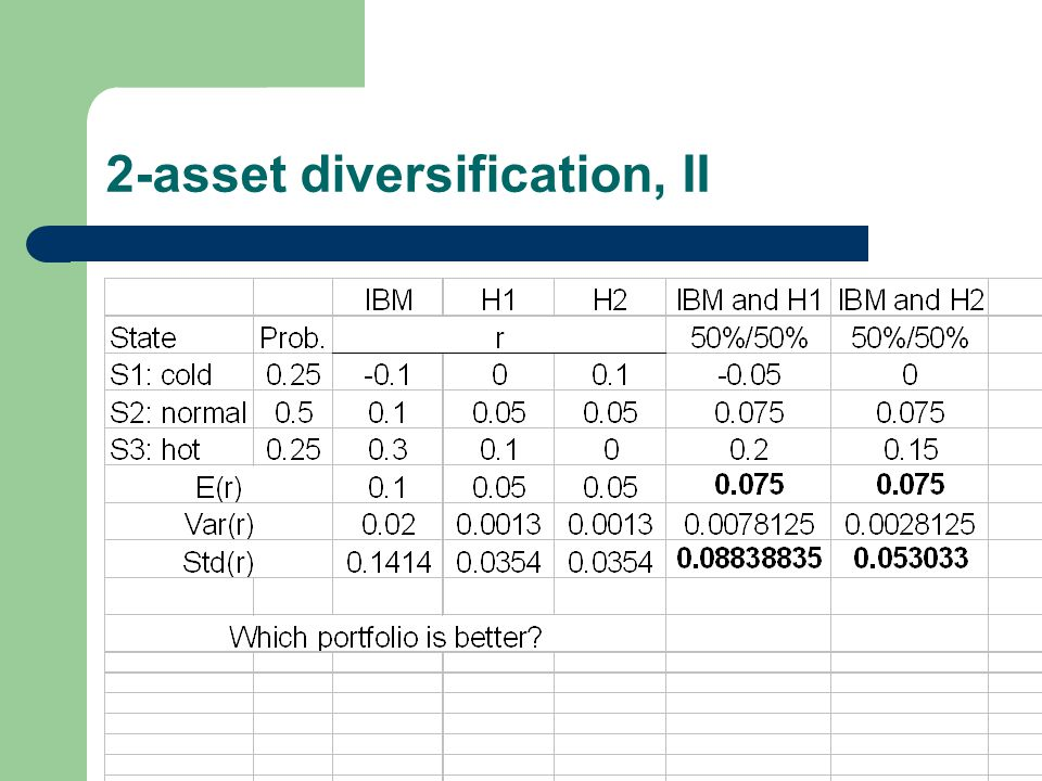 2-asset diversification, II