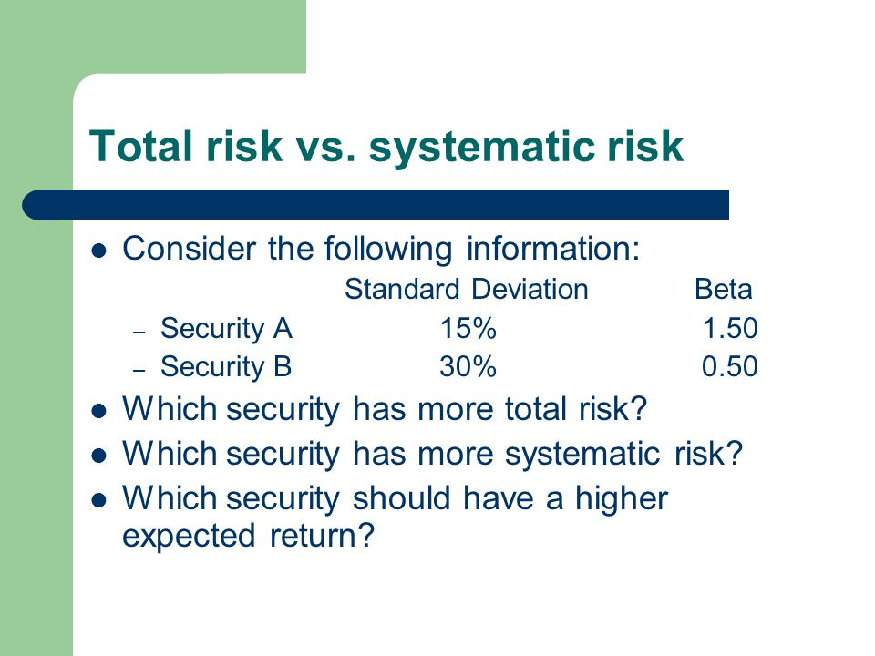 Total risk vs. systematic risk