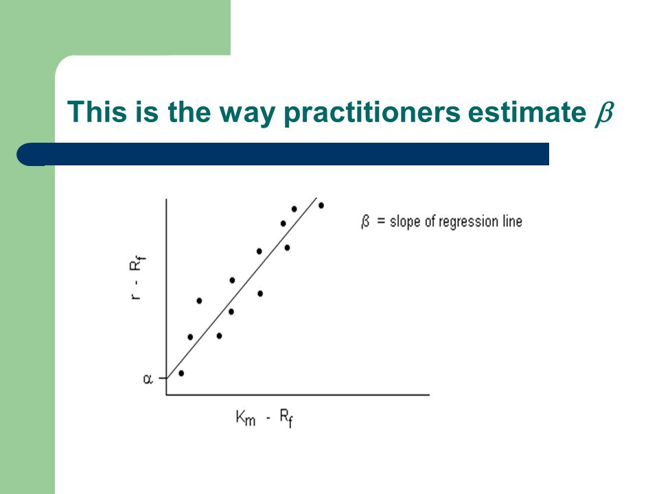 This is the way practitioners estimate 
