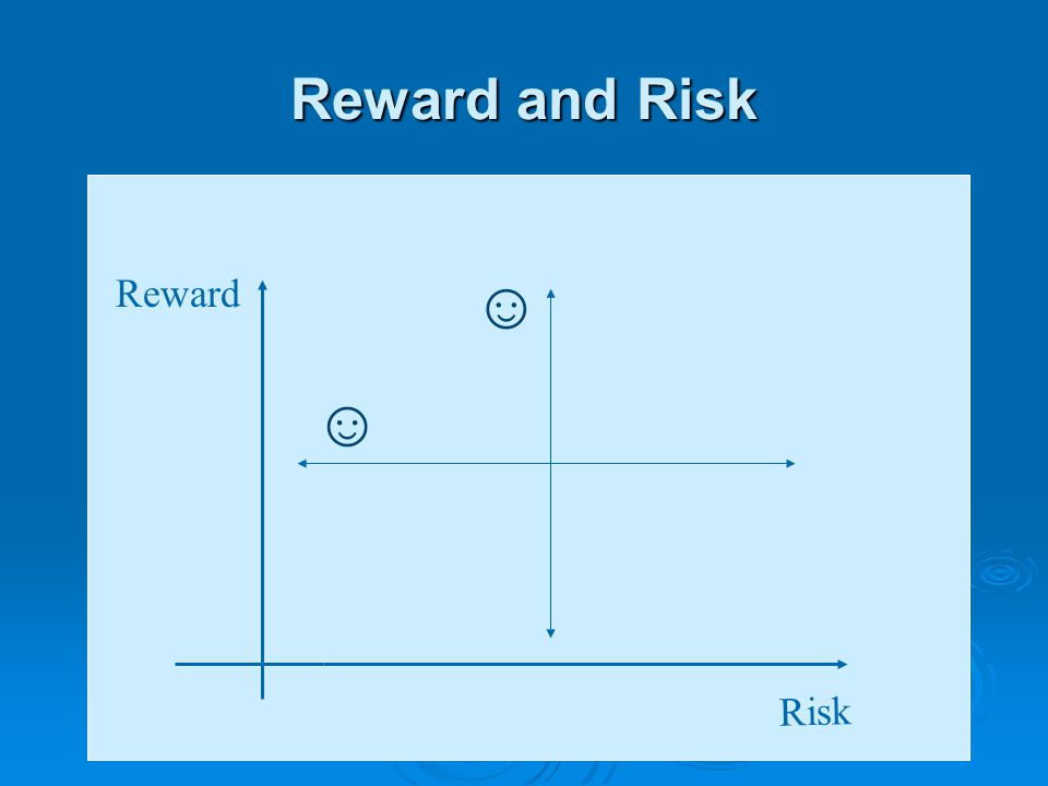 Reward and Risk Reward ☺ ☺ Risk