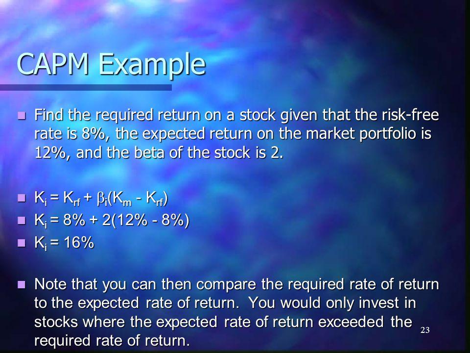 CAPM Example