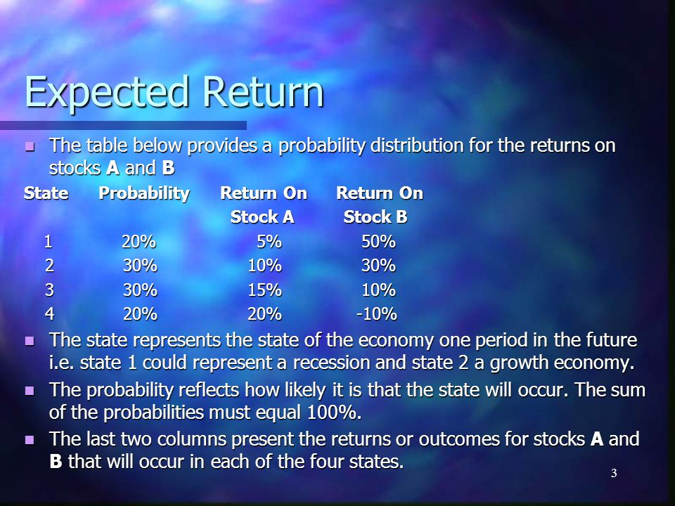 Expected Return The table below provides a probability distribution for the returns on stocks A and B.