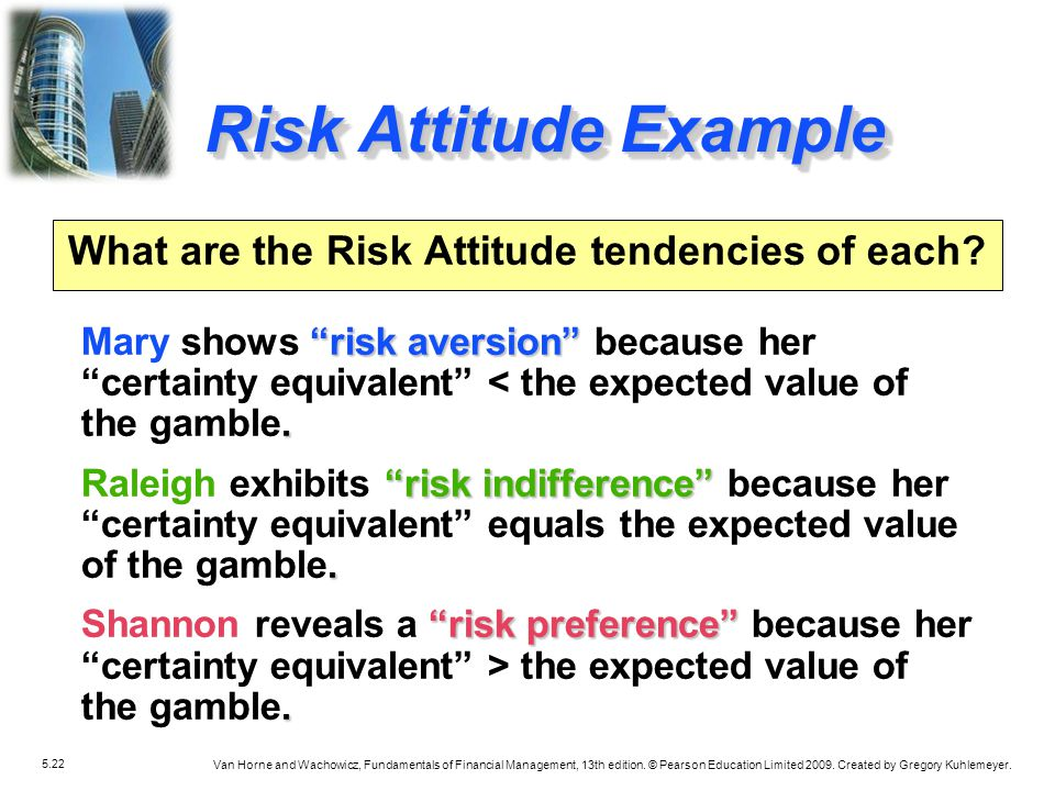 What are the Risk Attitude tendencies of each