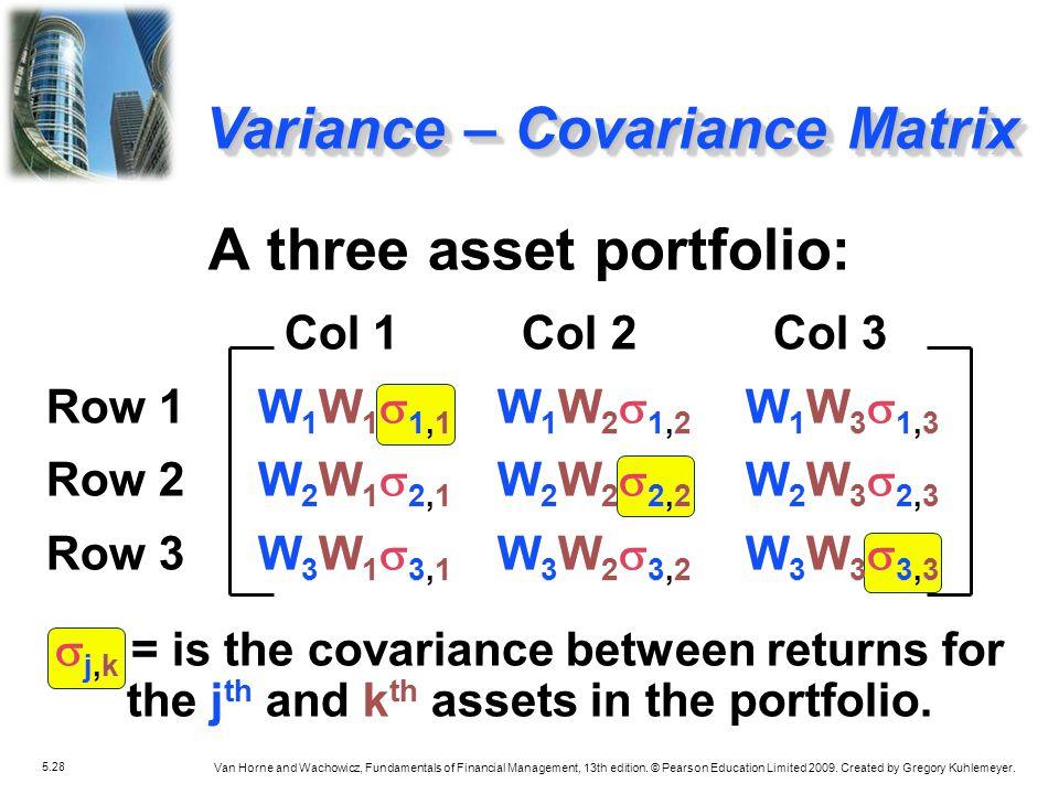 A three asset portfolio: