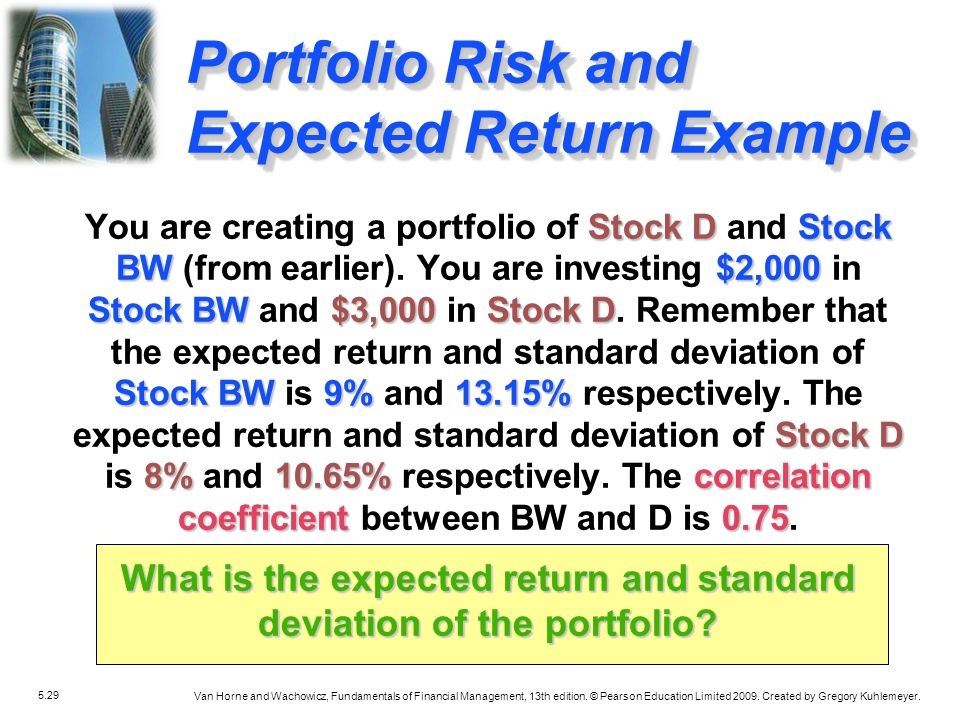 What is the expected return and standard deviation of the portfolio