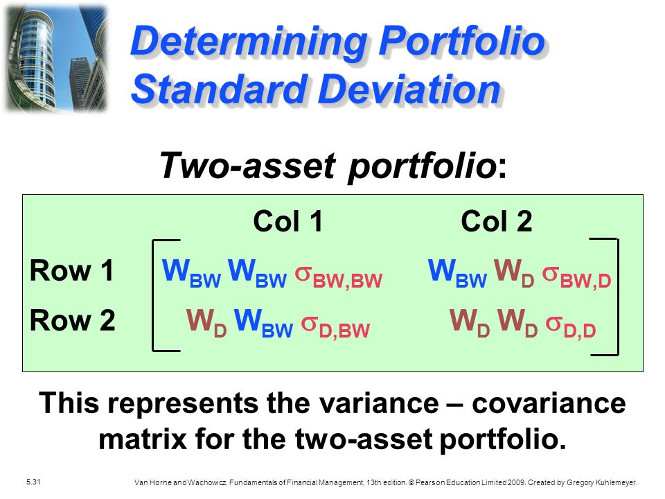 Determining Portfolio Standard Deviation