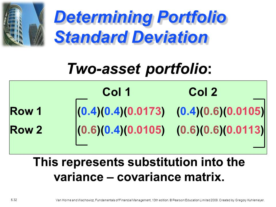 This represents substitution into the variance – covariance matrix.