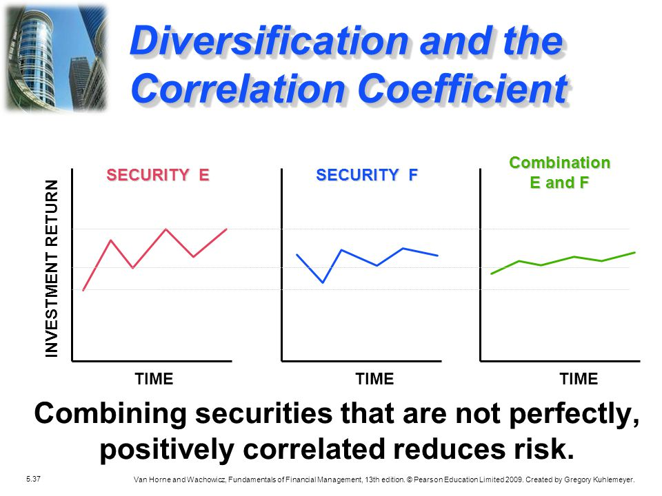 Diversification and the Correlation Coefficient