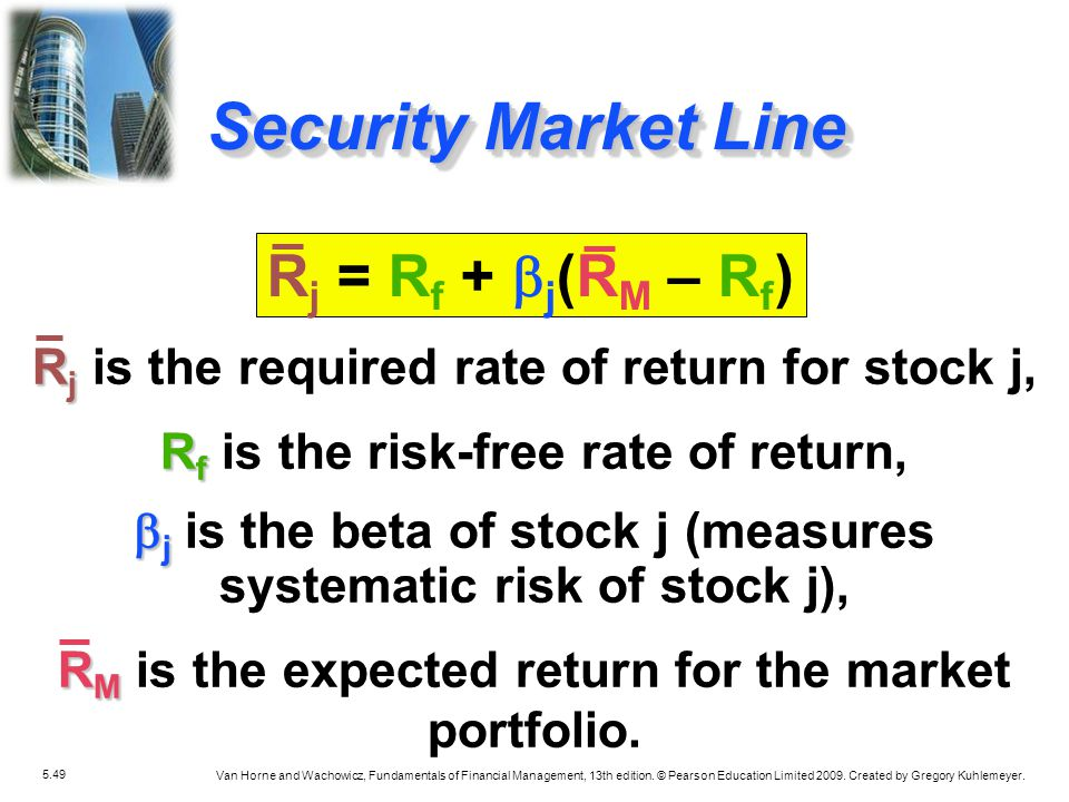 Security Market Line Rj = Rf + bj(RM – Rf)