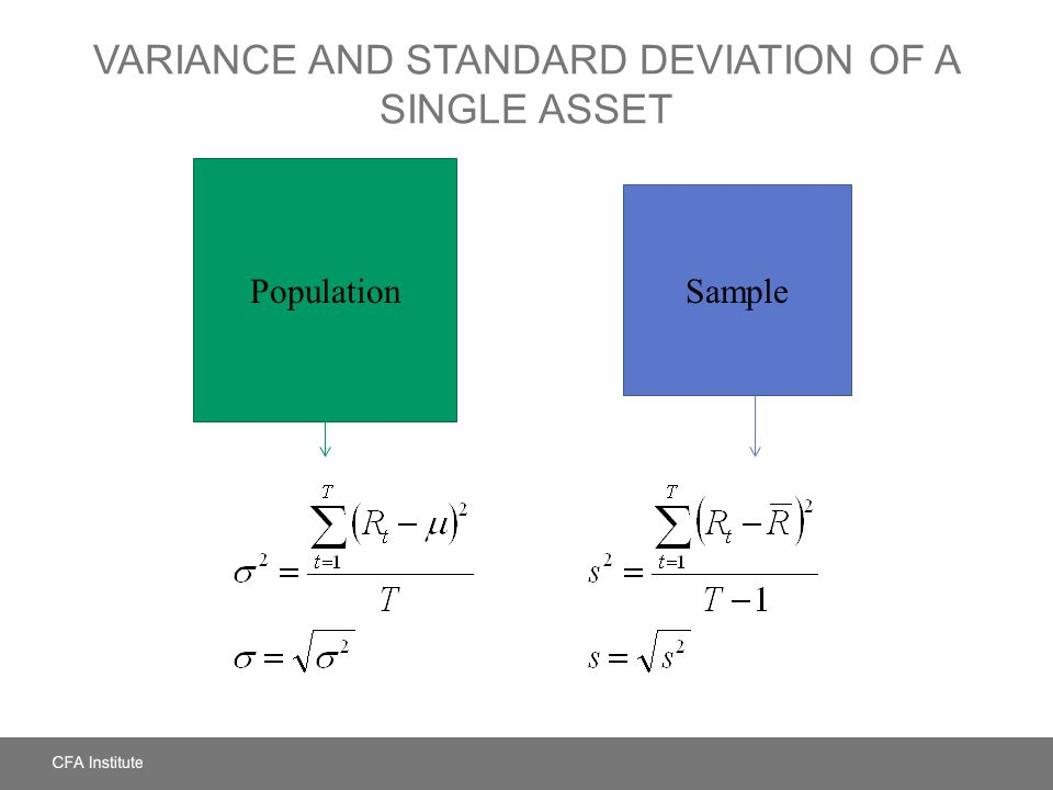 Variance and Standard Deviation of a Single Asset