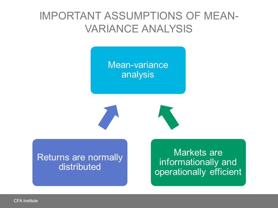 Important Assumptions of Mean-Variance Analysis