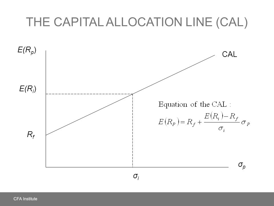 The Capital Allocation Line (CAL)