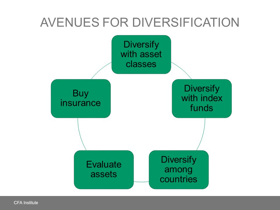 Avenues for Diversification