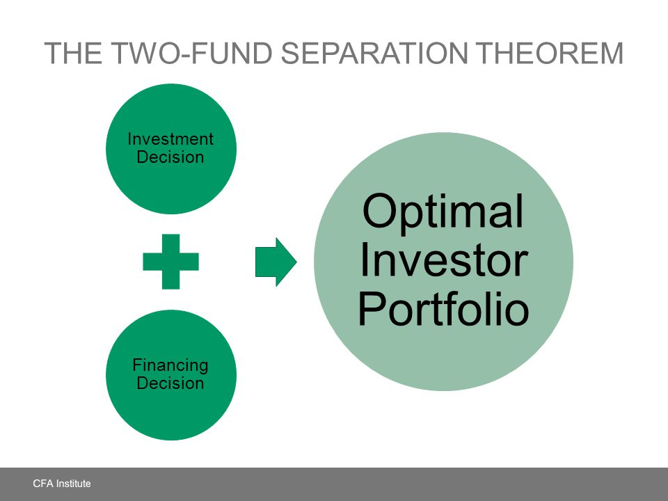 The Two-Fund Separation Theorem