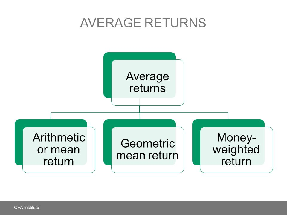 Average Returns Average returns Arithmetic or mean return