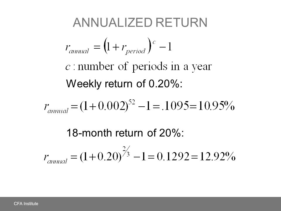 Annualized Return Weekly return of 0.20%: 18-month return of 20%: