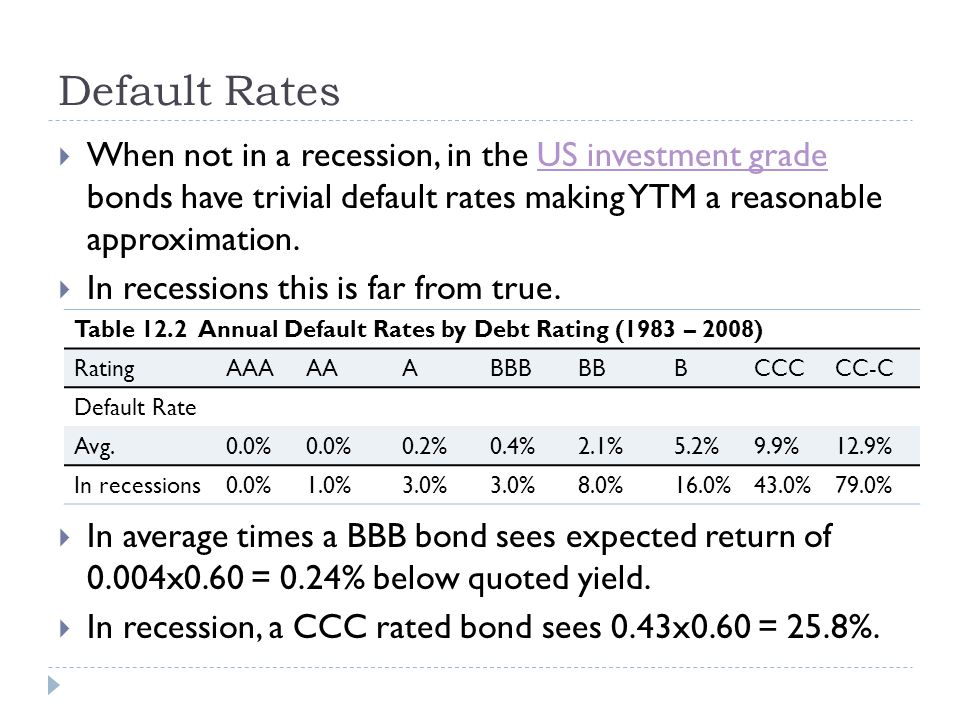 Default Rates When not in a recession, in the US investment grade bonds have trivial default rates making YTM a reasonable approximation.