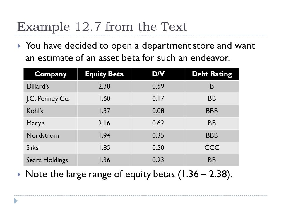 Example 12.7 from the Text You have decided to open a department store and want an estimate of an asset beta for such an endeavor.