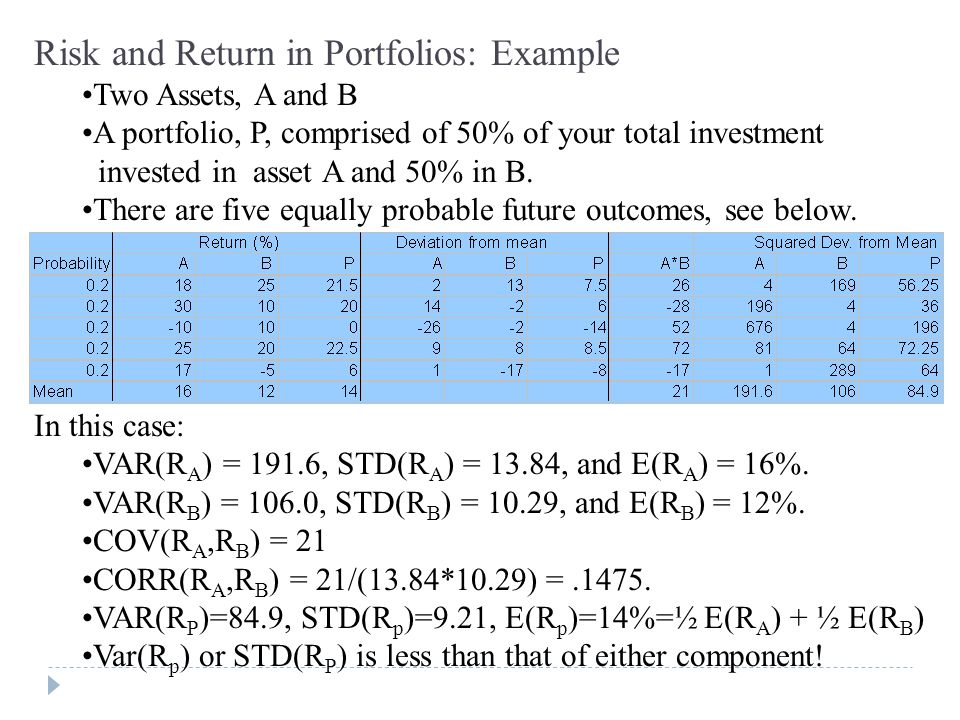 Risk and Return in Portfolios: Example