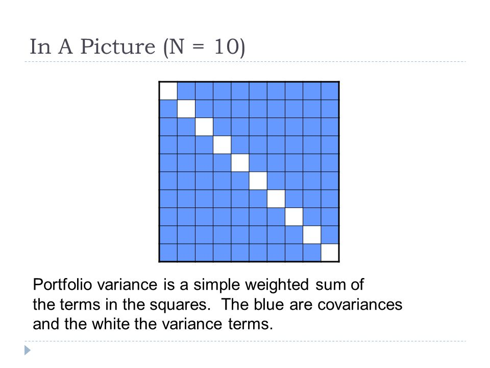 In A Picture (N = 10) Portfolio variance is a simple weighted sum of