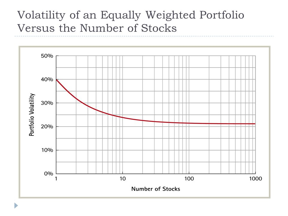 risk reversals and volatility relationship
