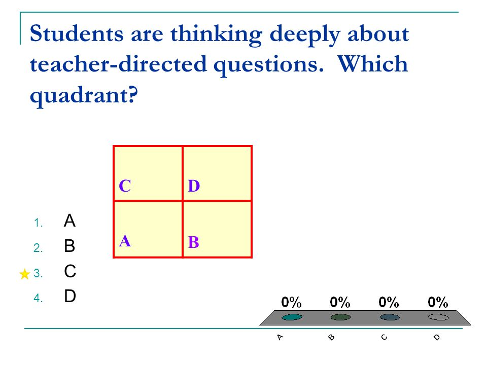Students are thinking deeply about teacher-directed questions
